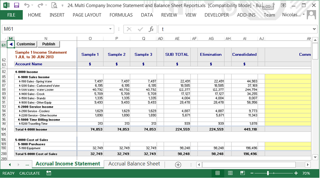 Consolidated Profit Loss Balance Sheet and Cash Flow reports – Excel Profit and Loss Worksheet