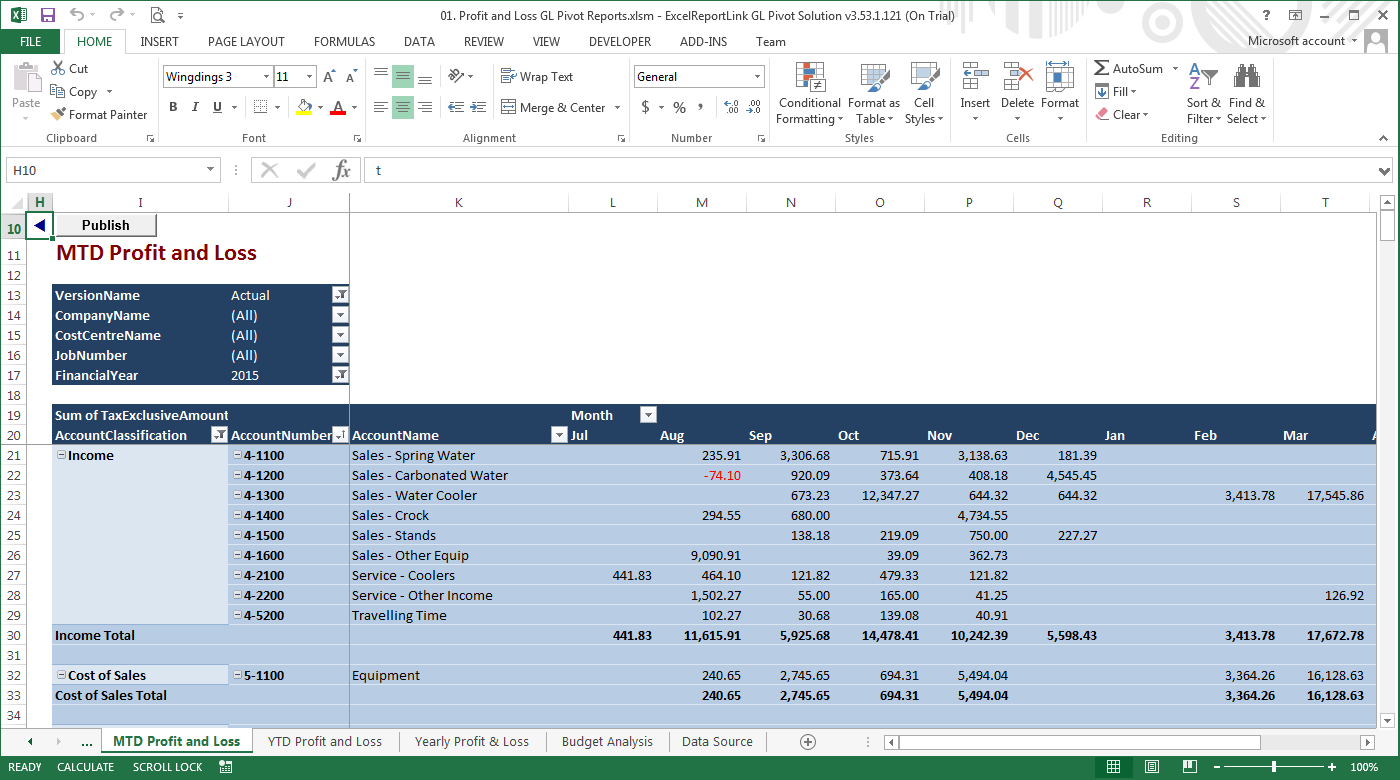 profit and loss reports using excelreportlink gl pivot solution