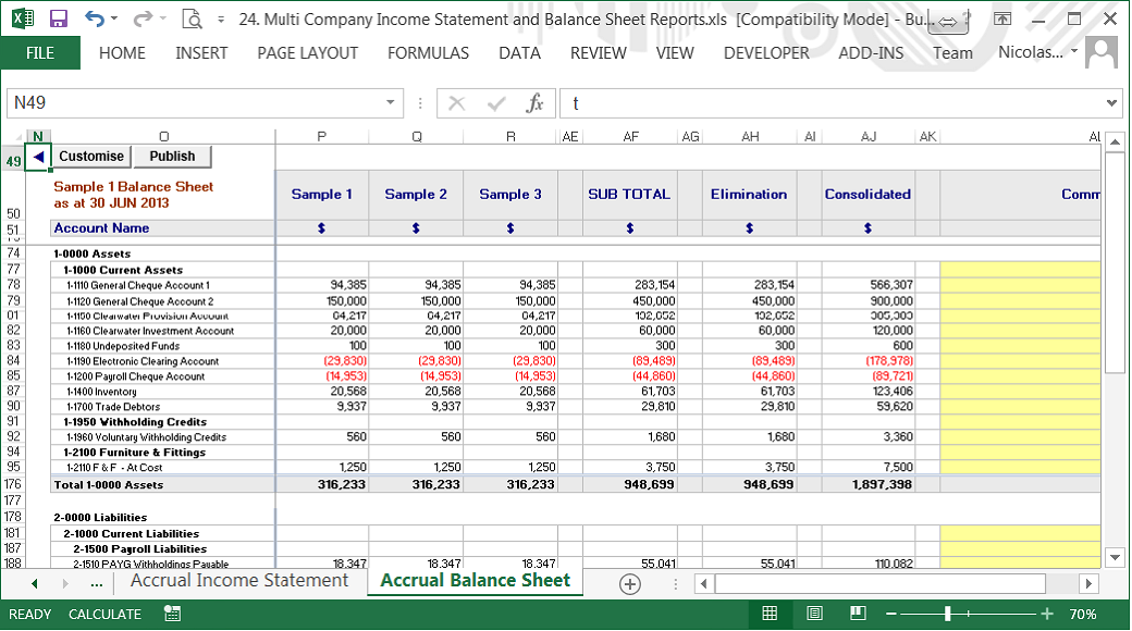 consolidated profit  u0026 loss  balance sheet and cash flow