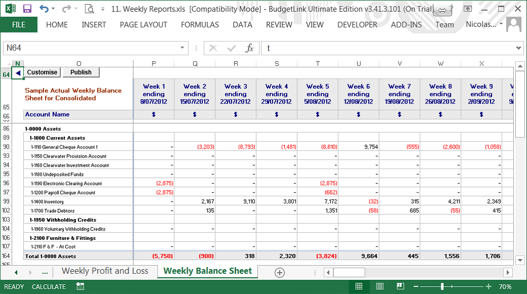 weekly budgeting and reporting using budgetlink